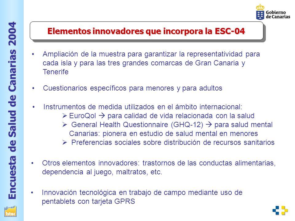 Elementos innovadores que incorpora la ESC-04