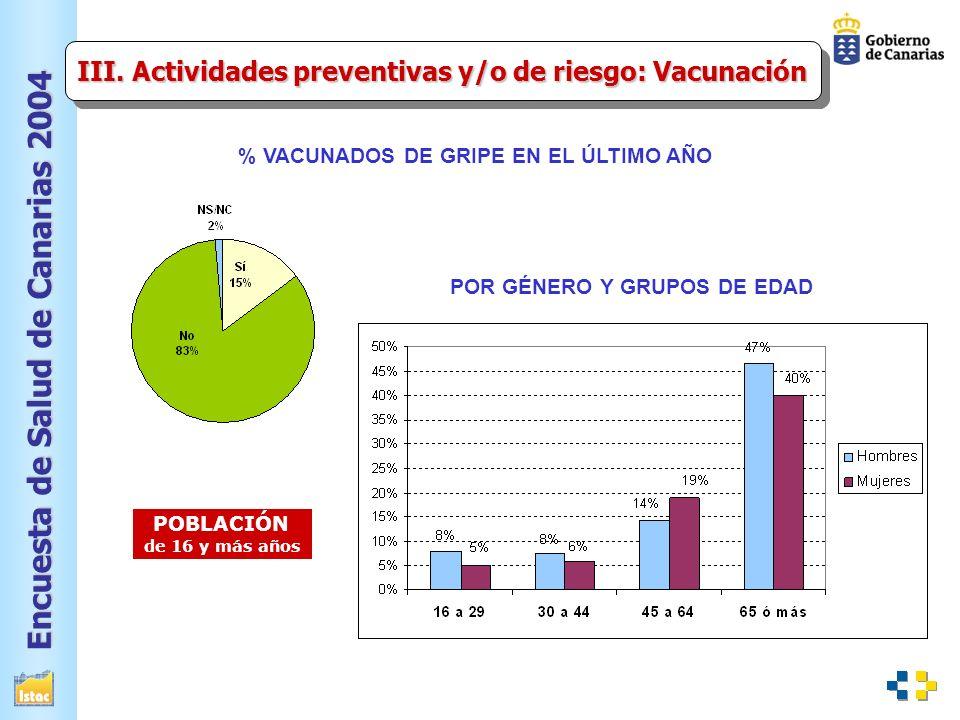 III. Actividades preventivas y/o de riesgo: Vacunación