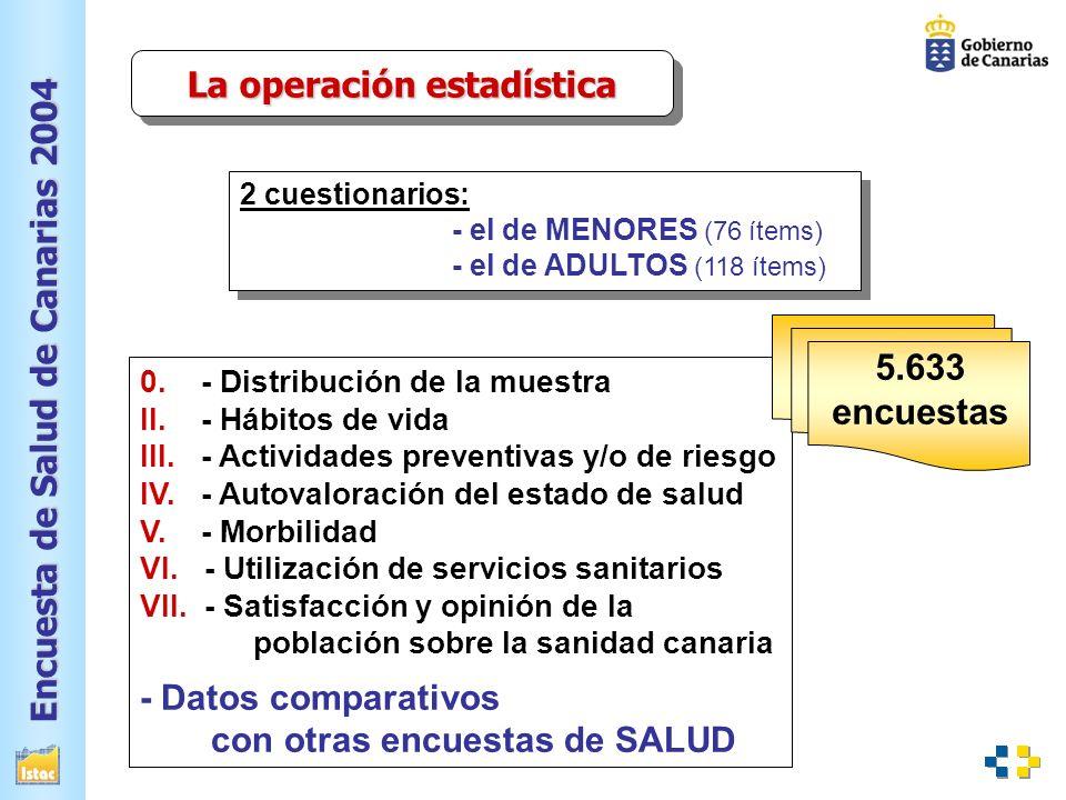 La operación estadística