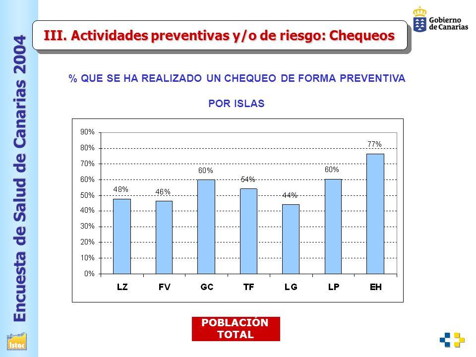 III. Actividades preventivas y/o de riesgo: Chequeos
