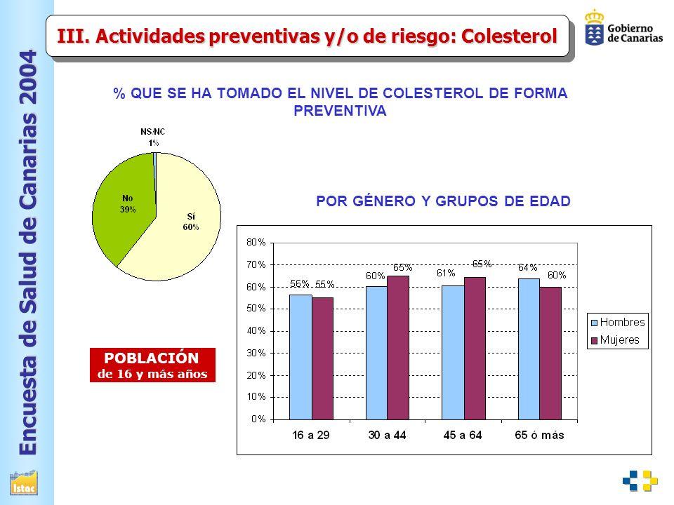 III. Actividades preventivas y/o de riesgo: Colesterol