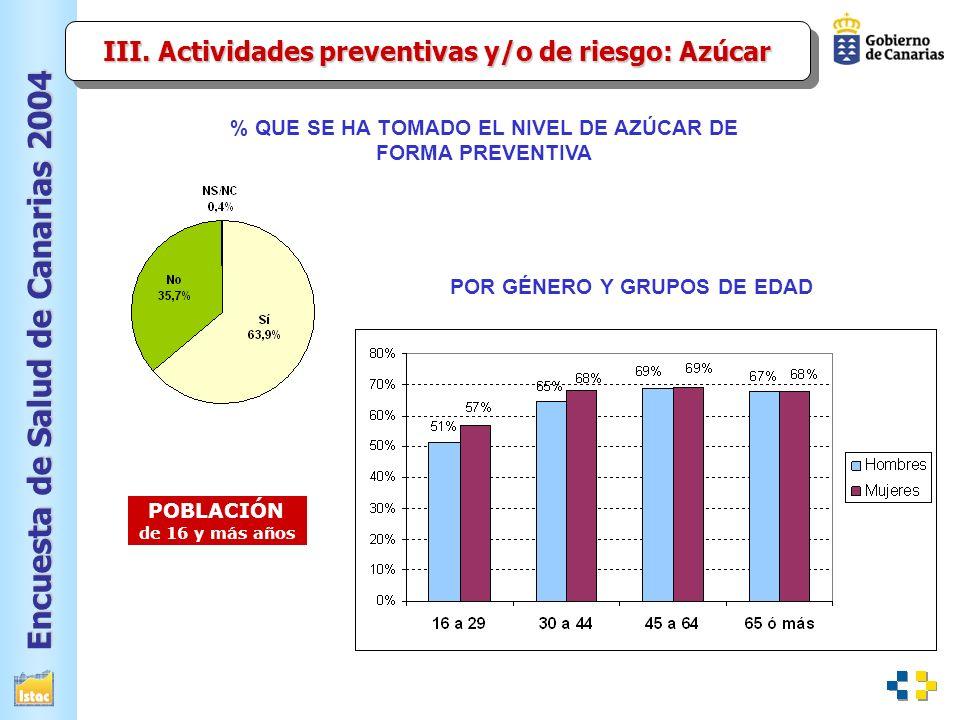 III. Actividades preventivas y/o de riesgo: Azúcar