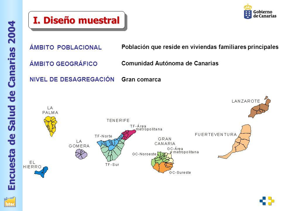 I. Diseño muestral ÁMBITO POBLACIONAL ÁMBITO GEOGRÁFICO
