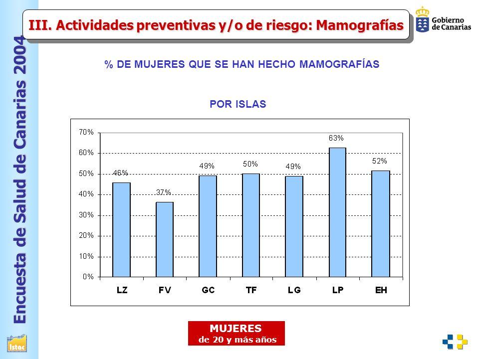 III. Actividades preventivas y/o de riesgo: Mamografías