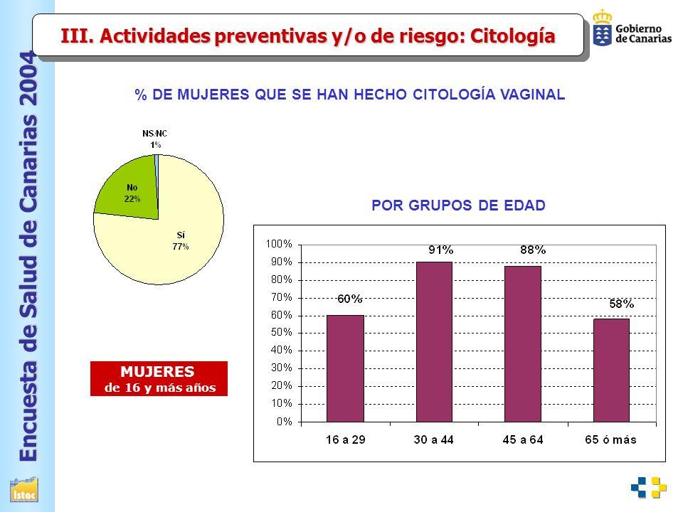 III. Actividades preventivas y/o de riesgo: Citología