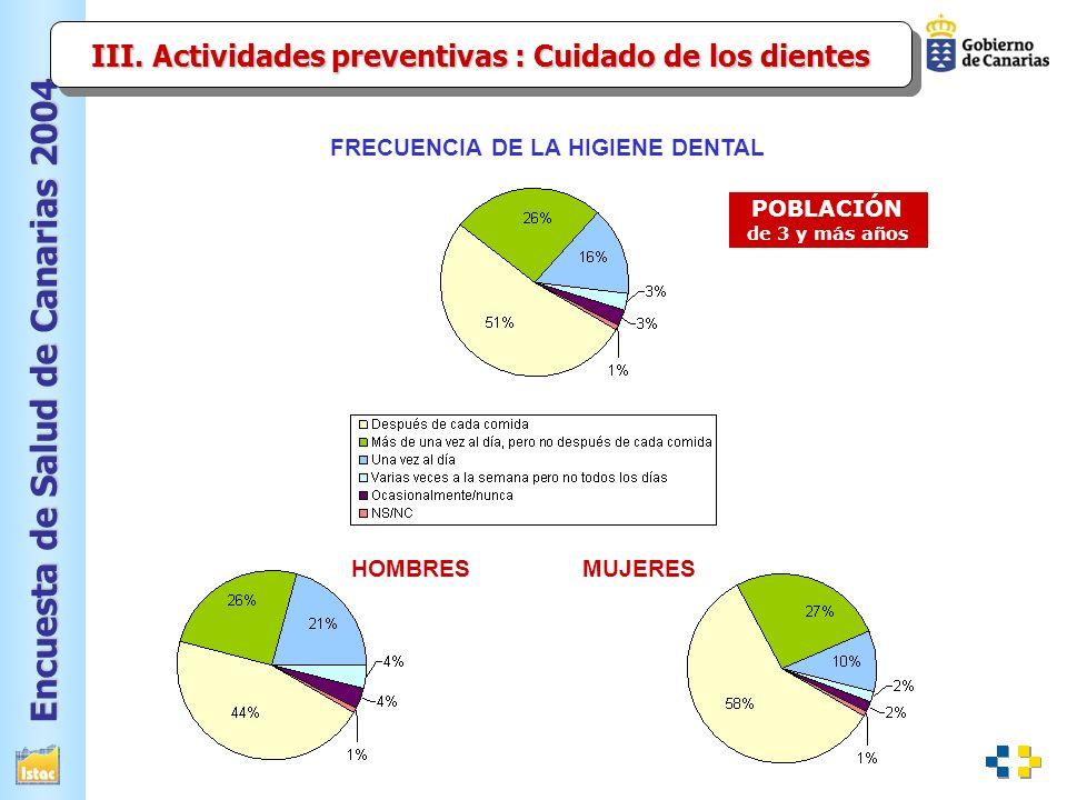 III. Actividades preventivas : Cuidado de los dientes
