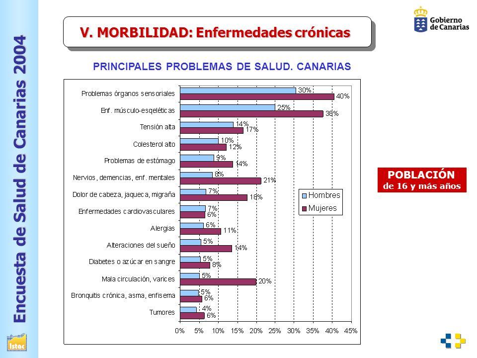 V. MORBILIDAD: Enfermedades crónicas