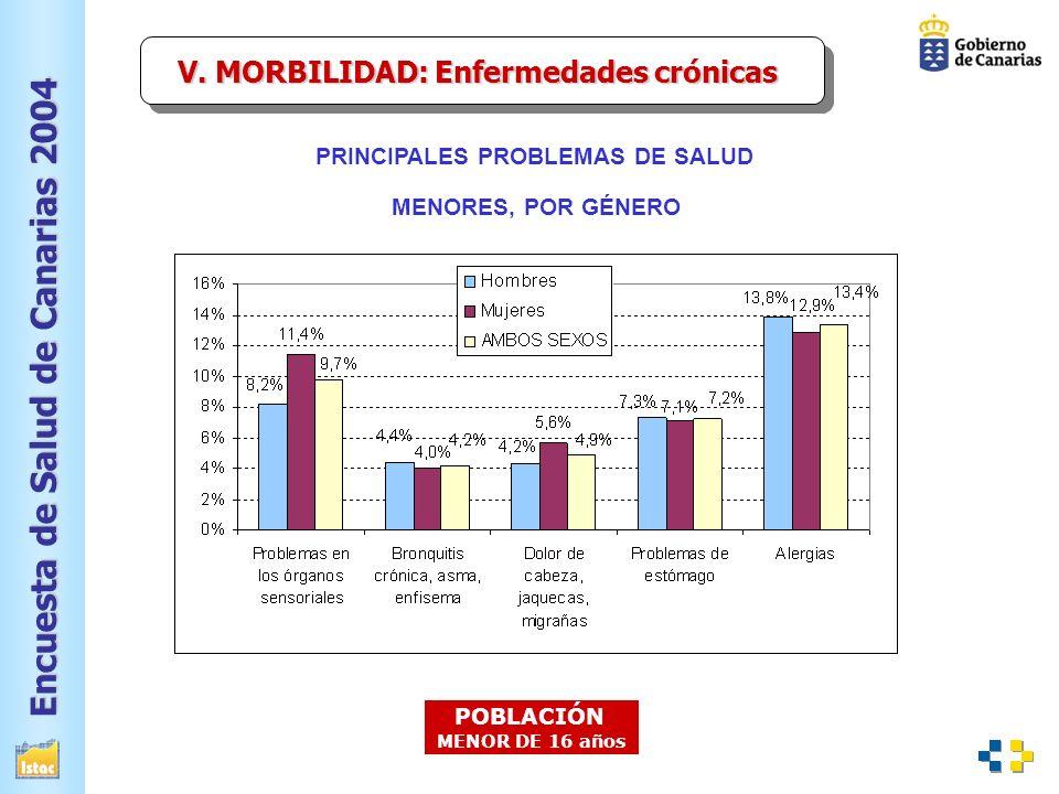 V. MORBILIDAD: Enfermedades crónicas PRINCIPALES PROBLEMAS DE SALUD