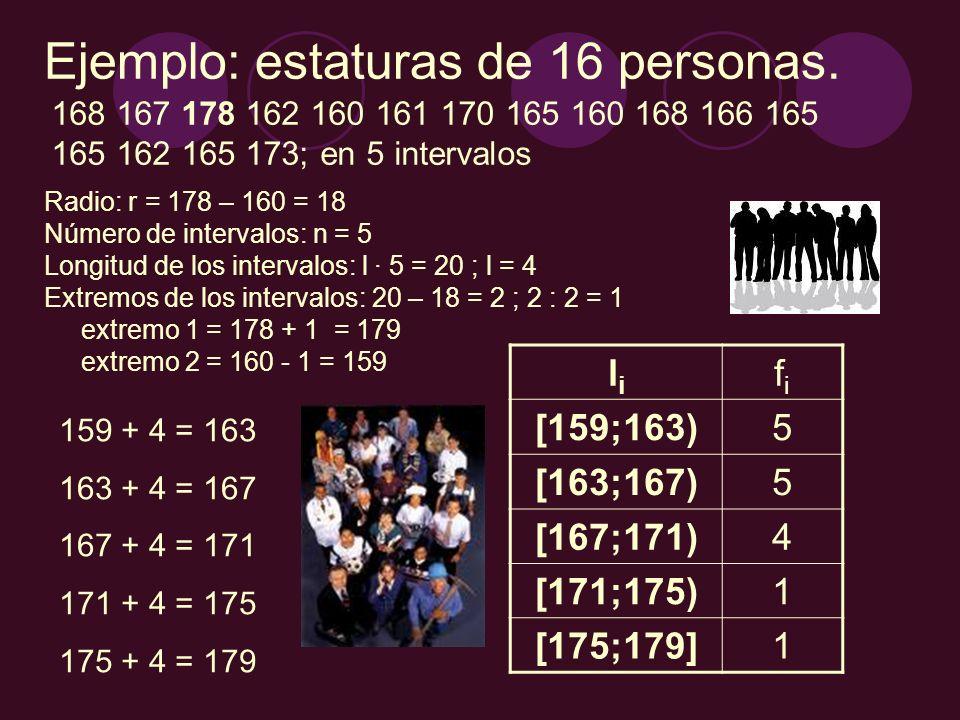 Ejemplo: estaturas de 16 personas.