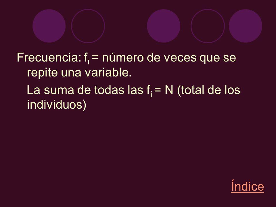 Frecuencia: fi = número de veces que se repite una variable.