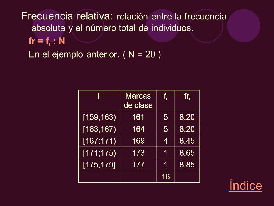 Frecuencia relativa: relación entre la frecuencia absoluta y el número total de individuos.