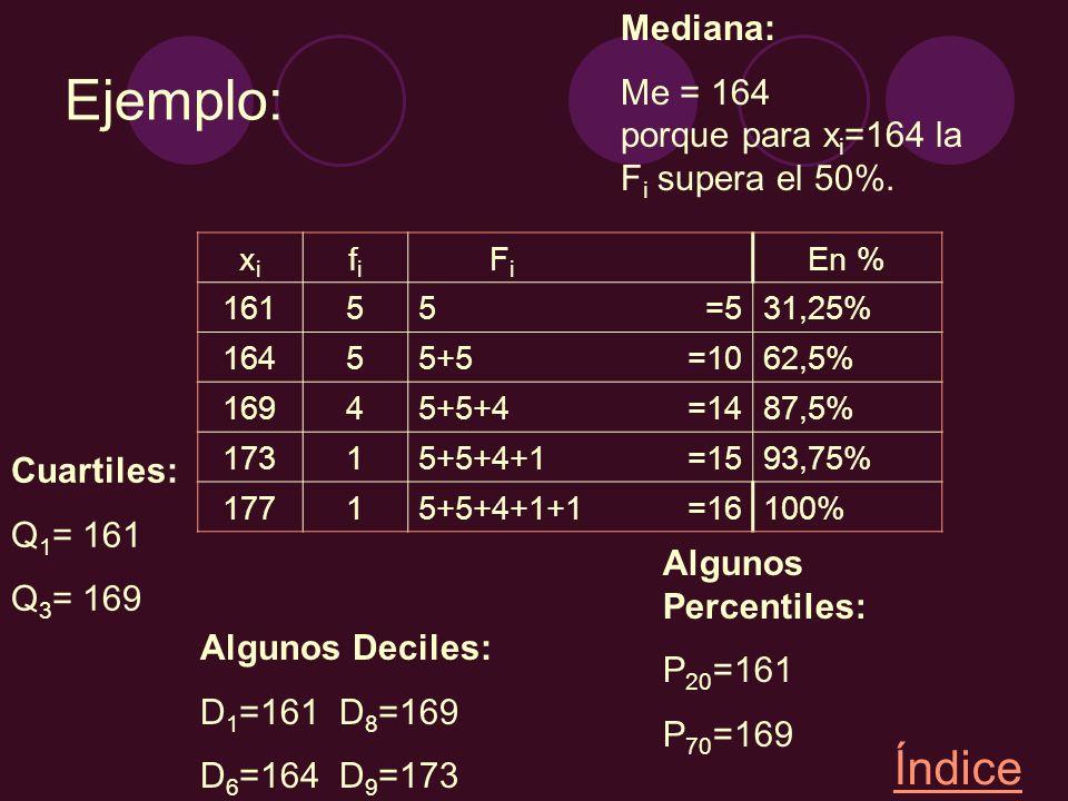 Ejemplo: Índice Mediana: