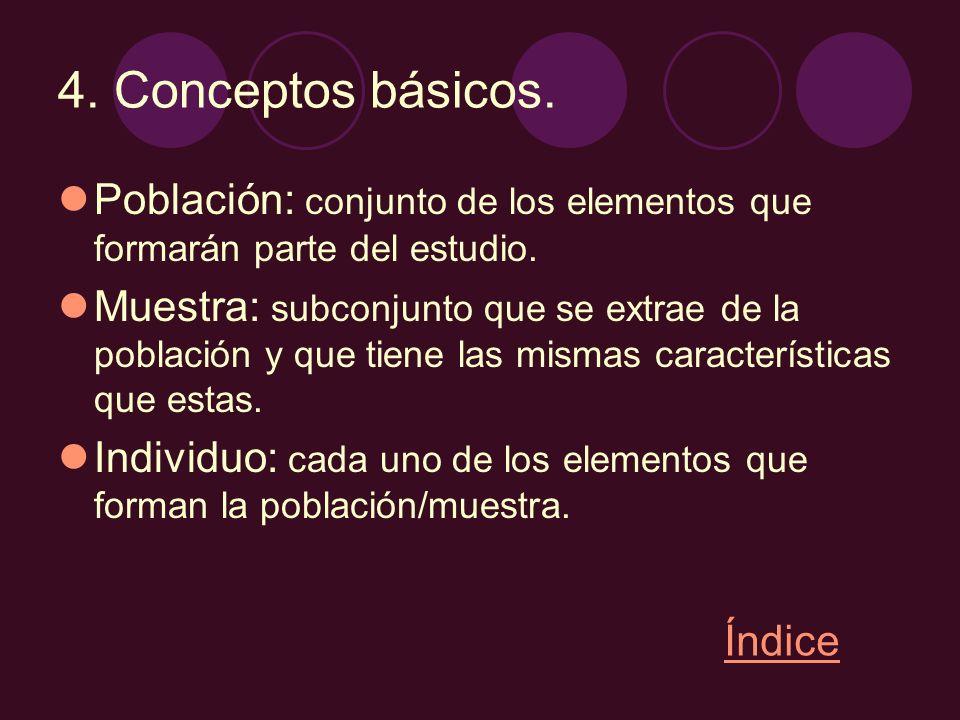 4. Conceptos básicos. Población: conjunto de los elementos que formarán parte del estudio.