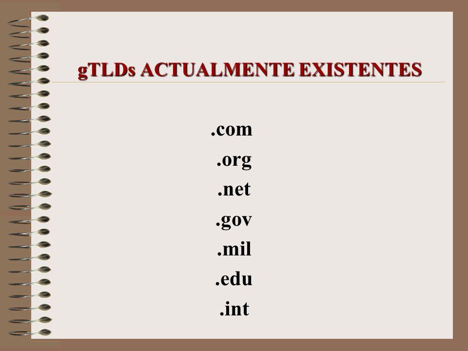 gTLDs ACTUALMENTE EXISTENTES