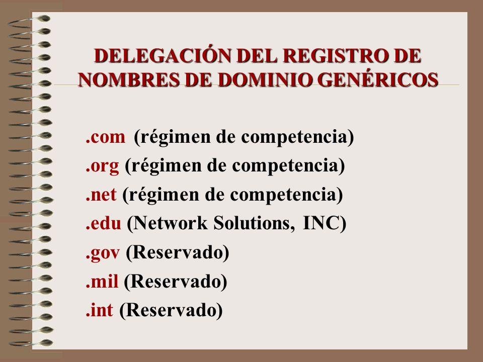 DELEGACIÓN DEL REGISTRO DE NOMBRES DE DOMINIO GENÉRICOS