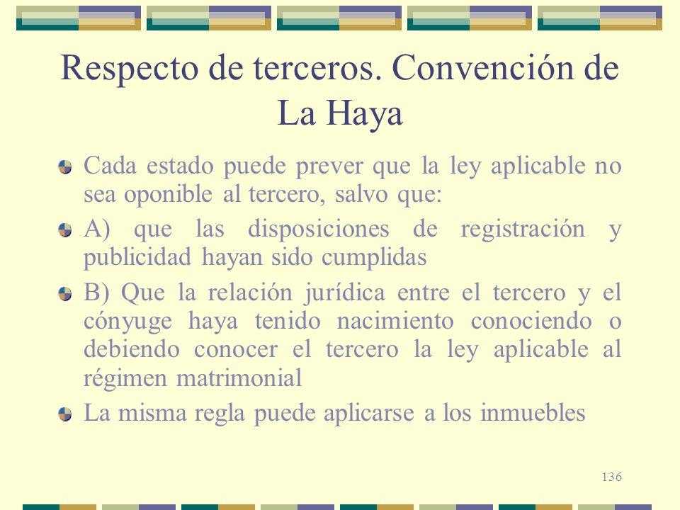 Respecto de terceros. Convención de La Haya