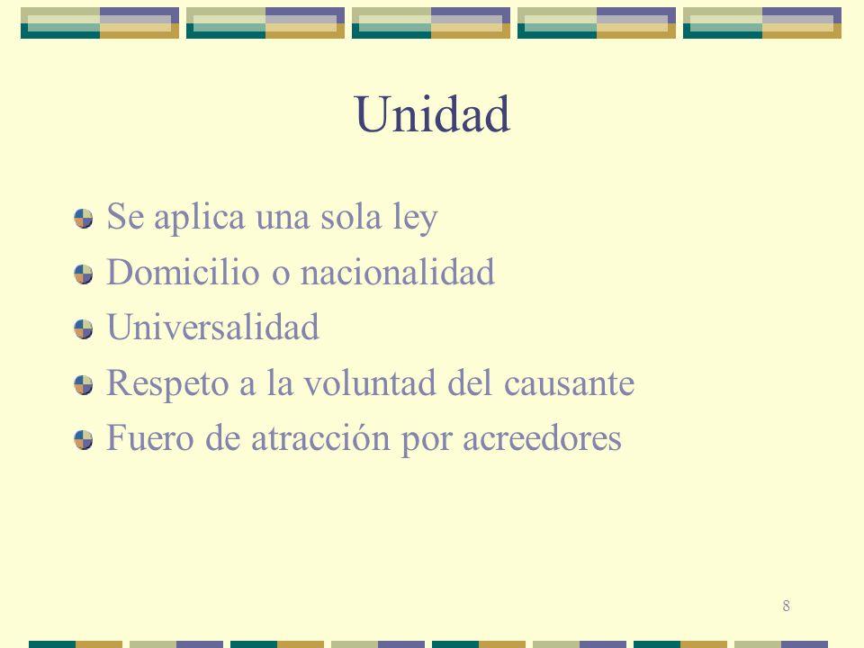 Unidad Se aplica una sola ley Domicilio o nacionalidad Universalidad