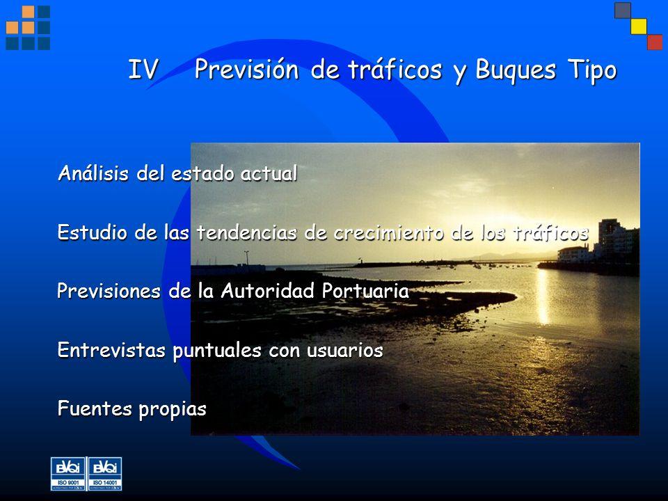 IV Previsión de tráficos y Buques Tipo