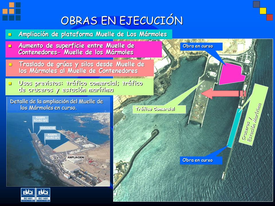 OBRAS EN EJECUCIÓN Ampliación de plataforma Muelle de Los Mármoles