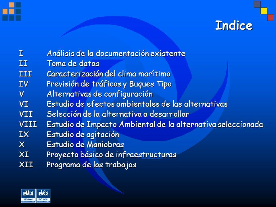 Indice I Análisis de la documentación existente II Toma de datos