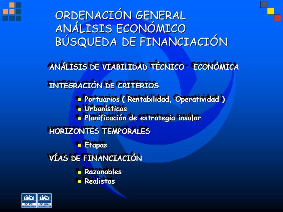 ORDENACIÓN GENERAL ANÁLISIS ECONÓMICO BÚSQUEDA DE FINANCIACIÓN