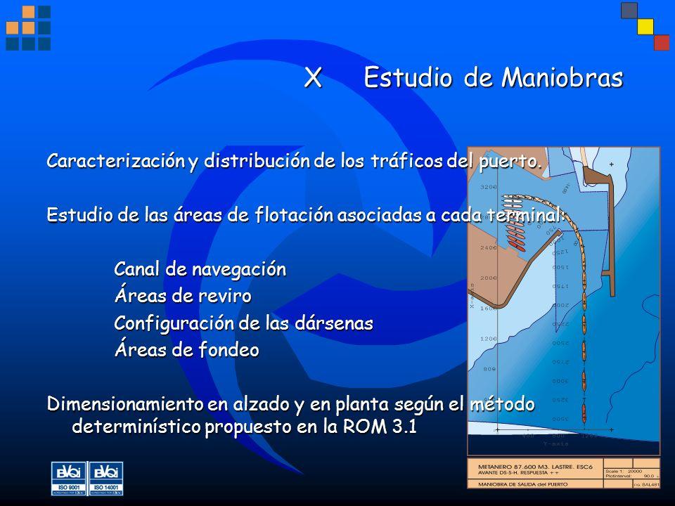 X Estudio de Maniobras Caracterización y distribución de los tráficos del puerto. Estudio de las áreas de flotación asociadas a cada terminal: