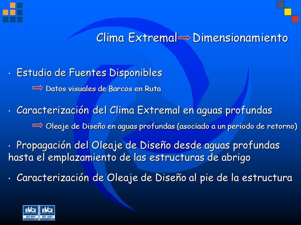 Clima Extremal Dimensionamiento