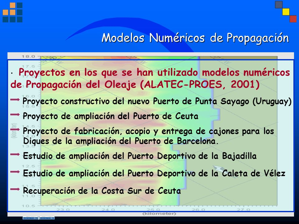 Modelos Numéricos de Propagación