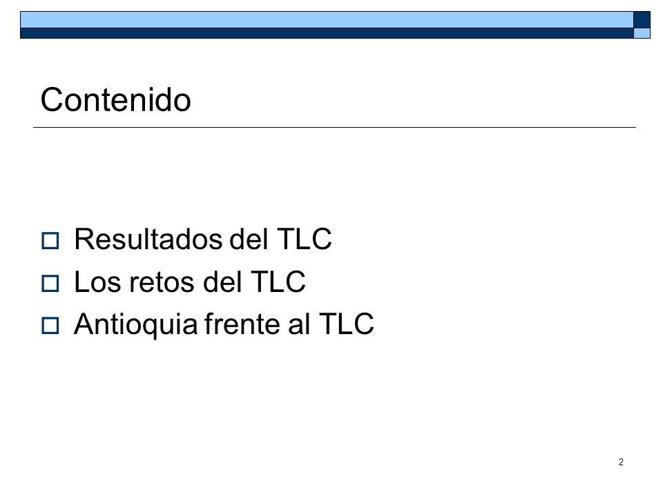 Contenido Resultados del TLC Los retos del TLC Antioquia frente al TLC