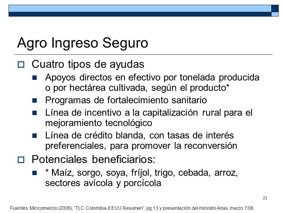 Agro Ingreso Seguro Cuatro tipos de ayudas Potenciales beneficiarios:
