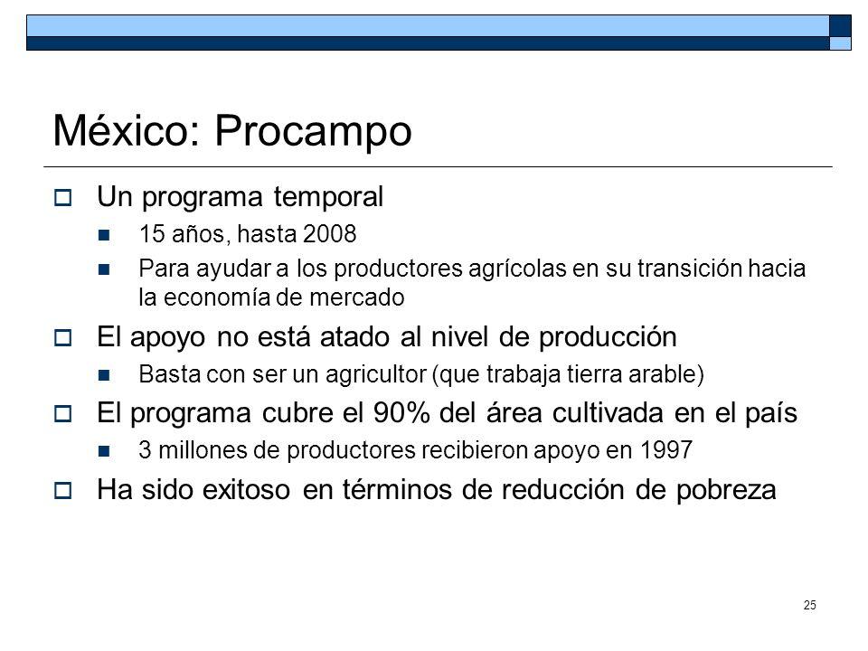 México: Procampo Un programa temporal