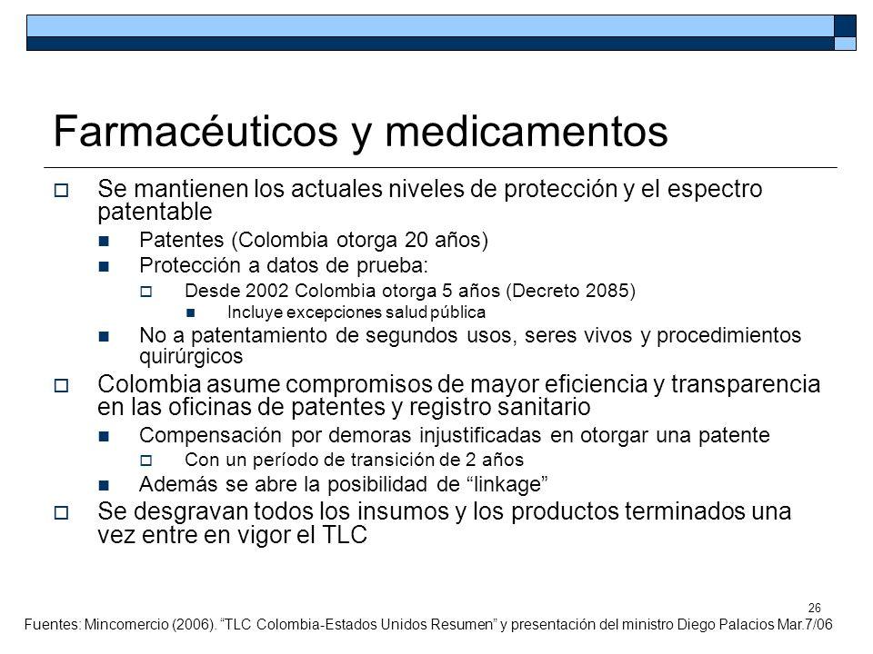 Farmacéuticos y medicamentos