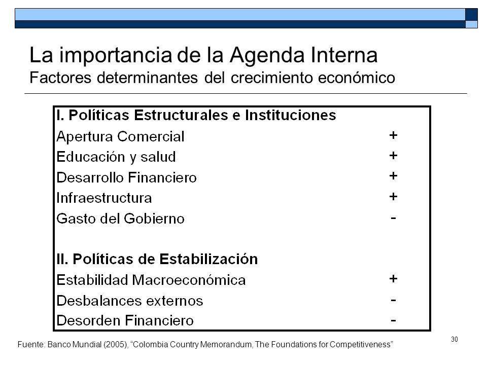 La importancia de la Agenda Interna Factores determinantes del crecimiento económico