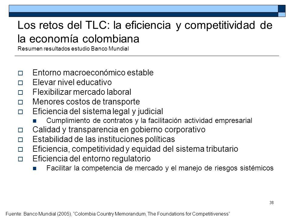 Los retos del TLC: la eficiencia y competitividad de la economía colombiana Resumen resultados estudio Banco Mundial