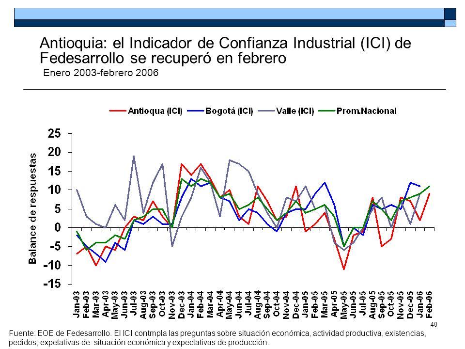 Antioquia: el Indicador de Confianza Industrial (ICI) de Fedesarrollo se recuperó en febrero Enero 2003-febrero 2006