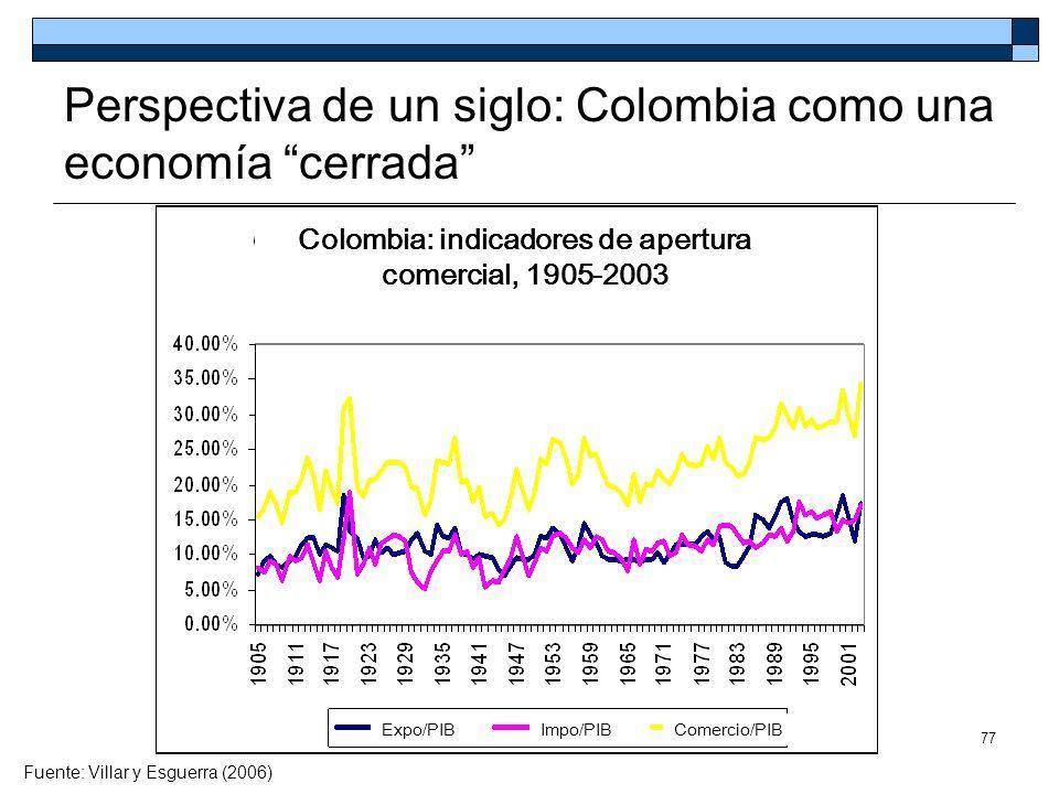 Perspectiva de un siglo: Colombia como una economía cerrada