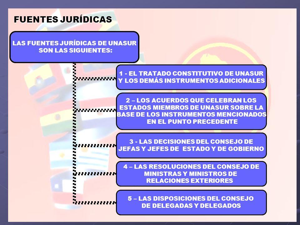 FUENTES JURÍDICAS