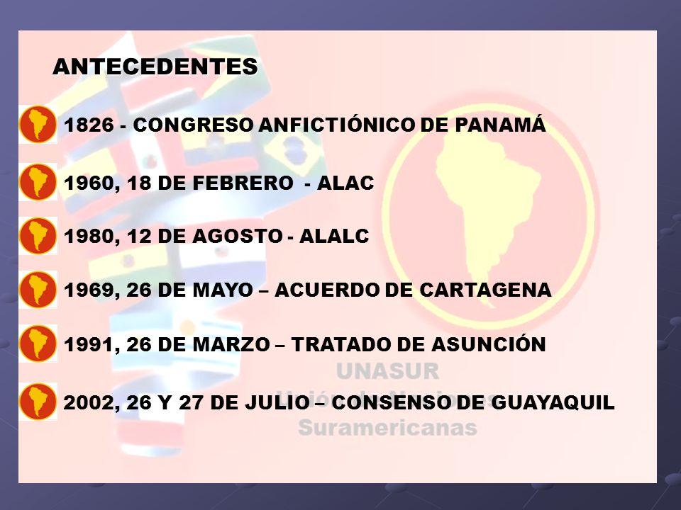 ANTECEDENTES 1826 - CONGRESO ANFICTIÓNICO DE PANAMÁ