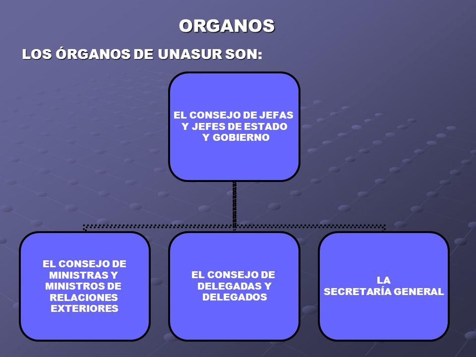 ORGANOS LOS ÓRGANOS DE UNASUR SON: