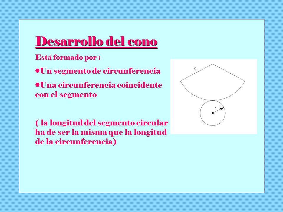 Desarrollo del cono Un segmento de circunferencia