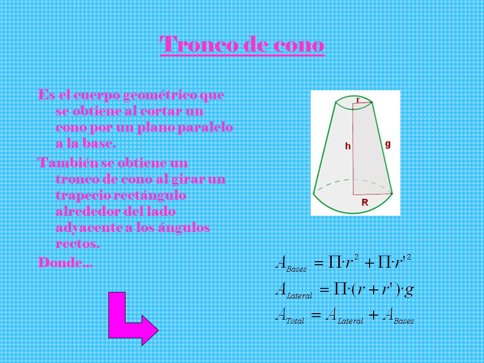 Tronco de cono Es el cuerpo geométrico que se obtiene al cortar un cono por un plano paralelo a la base.