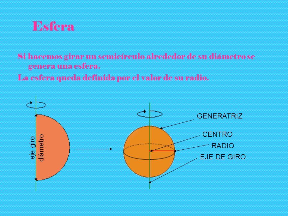 Esfera Si hacemos girar un semicírculo alrededor de su diámetro se genera una esfera. La esfera queda definida por el valor de su radio.
