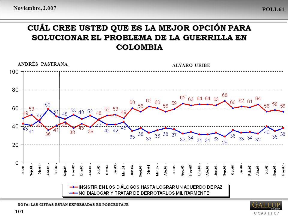 CUÁL CREE USTED QUE ES LA MEJOR OPCIÓN PARA SOLUCIONAR EL PROBLEMA DE LA GUERRILLA EN COLOMBIA