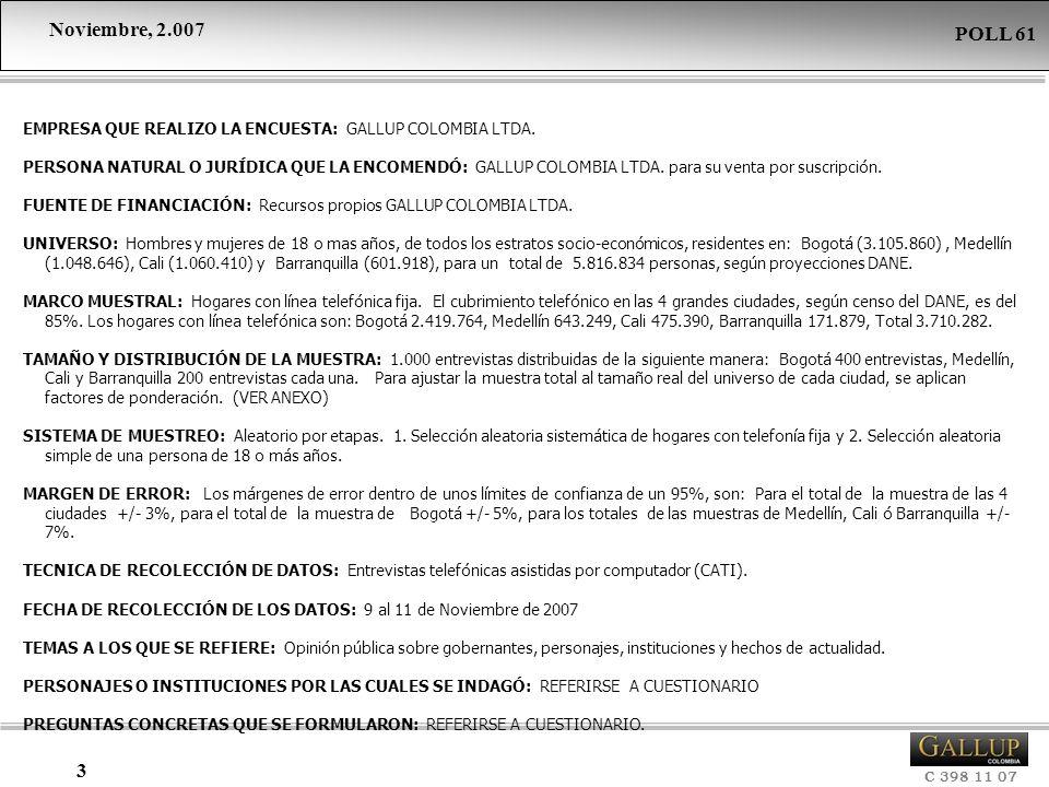 EMPRESA QUE REALIZO LA ENCUESTA: GALLUP COLOMBIA LTDA.