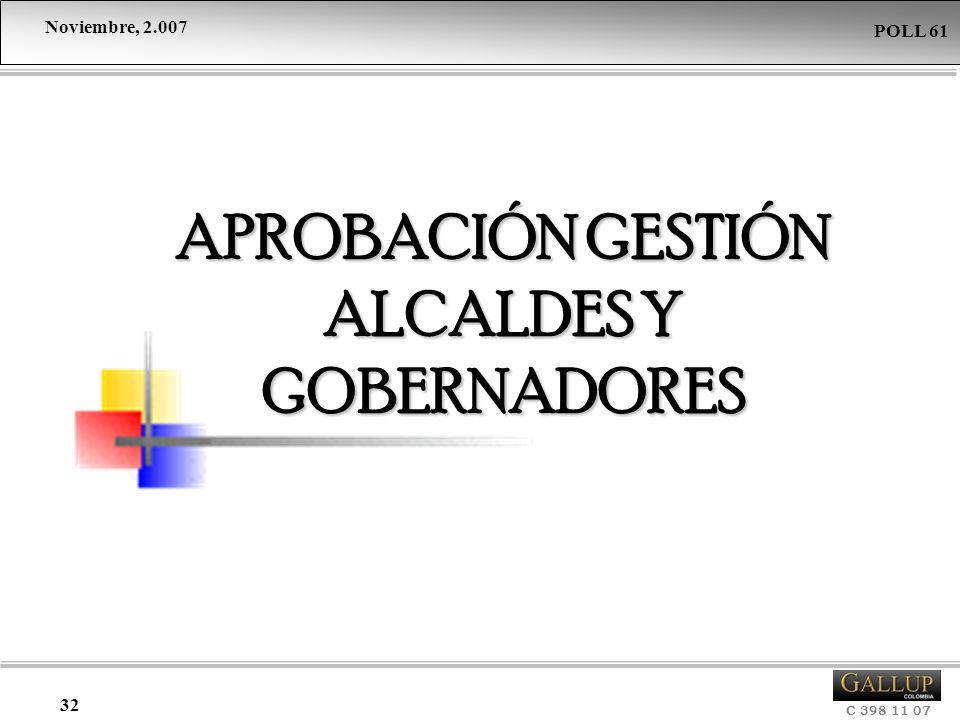 APROBACIÓN GESTIÓN ALCALDES Y GOBERNADORES