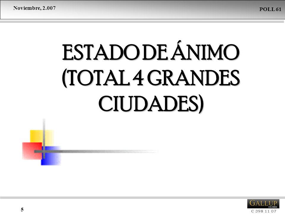 ESTADO DE ÁNIMO (TOTAL 4 GRANDES CIUDADES)