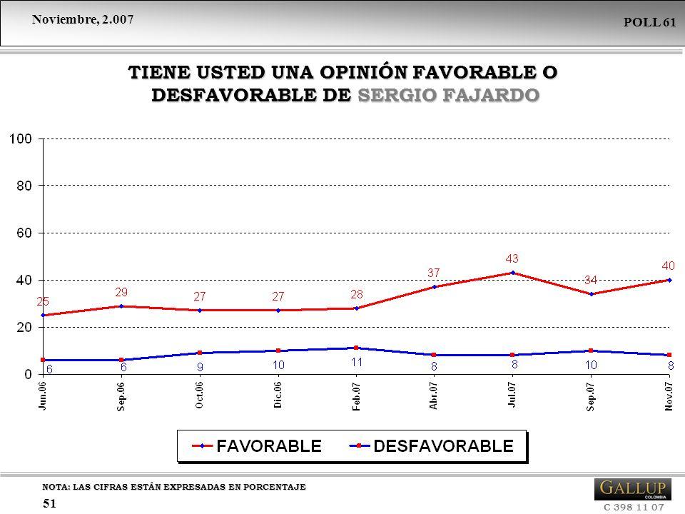 TIENE USTED UNA OPINIÓN FAVORABLE O DESFAVORABLE DE SERGIO FAJARDO