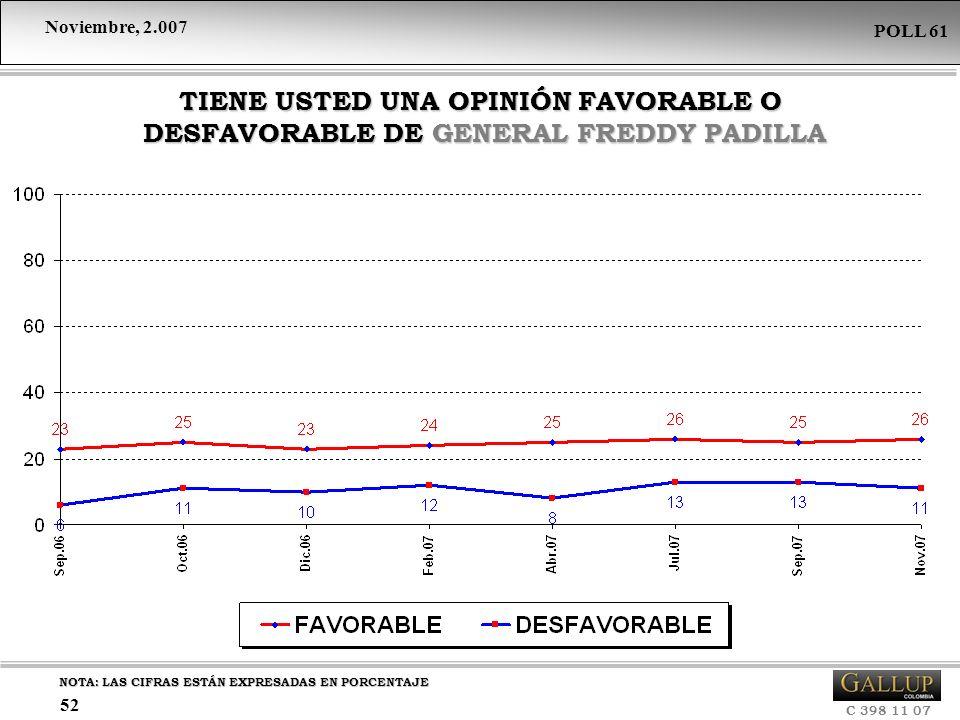 TIENE USTED UNA OPINIÓN FAVORABLE O DESFAVORABLE DE GENERAL FREDDY PADILLA