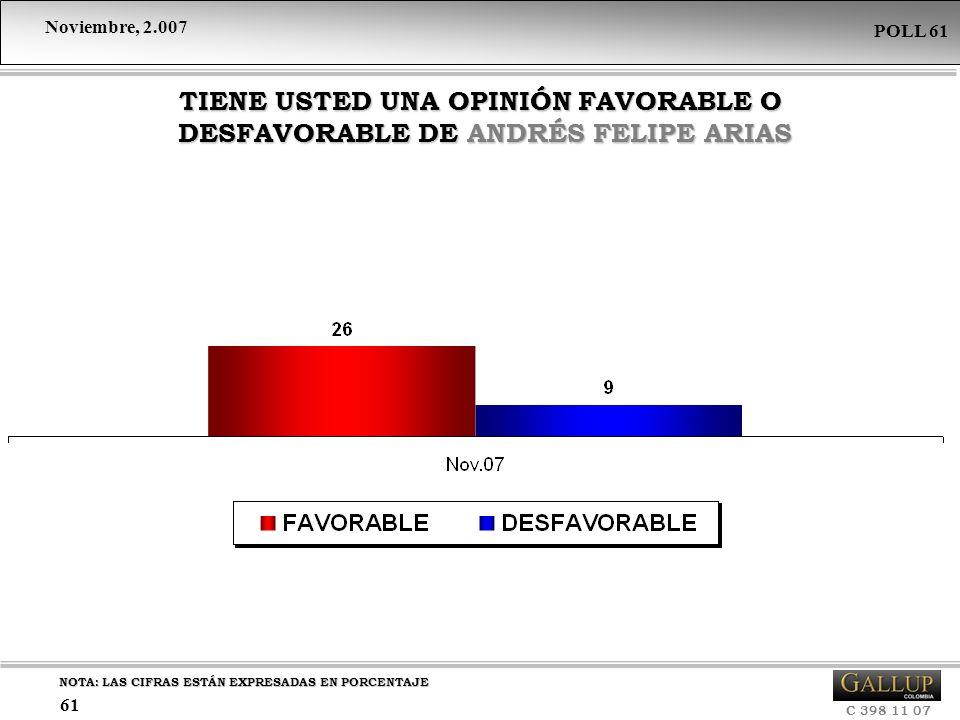 TIENE USTED UNA OPINIÓN FAVORABLE O DESFAVORABLE DE ANDRÉS FELIPE ARIAS