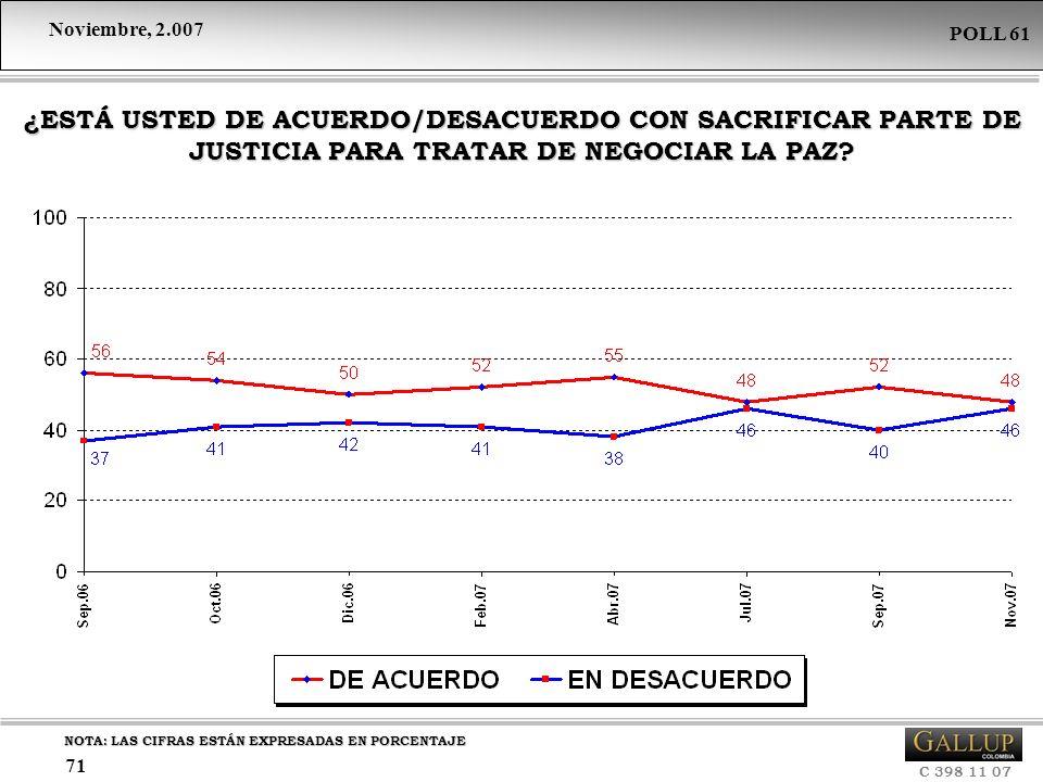 ¿ESTÁ USTED DE ACUERDO/DESACUERDO CON SACRIFICAR PARTE DE JUSTICIA PARA TRATAR DE NEGOCIAR LA PAZ